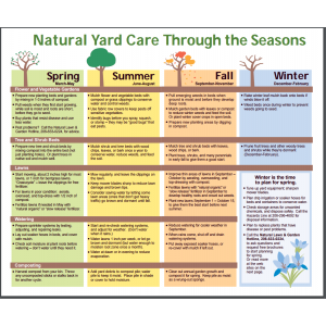 Natural Yard Care Seasonal Calendar
